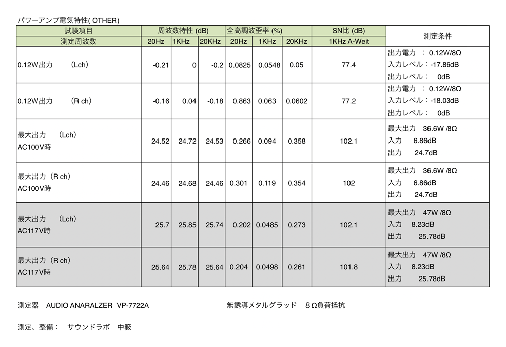 McIntosh  MC240 測定データ