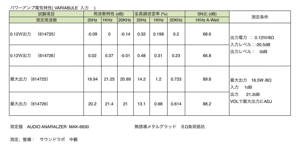 Unison Research Smt 845 電気特性